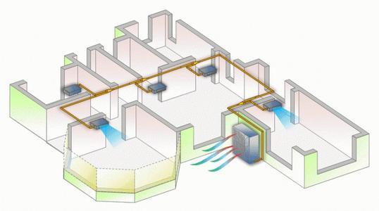 如果想要安装宜昌中央空调,在投入使用前,我们要将空调的设计布局了解清楚