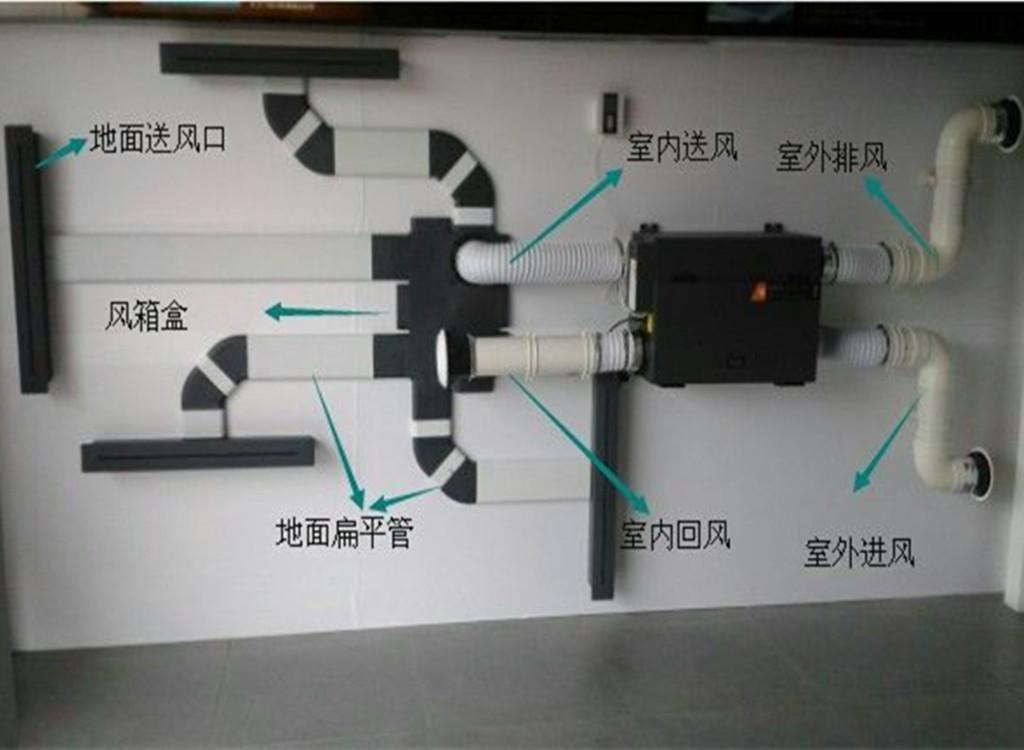 你是不是也将宜昌新风系统当做空调使用呢?其实这是错误的,两者并不同