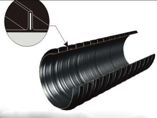 聚乙烯塑钢缠绕管
