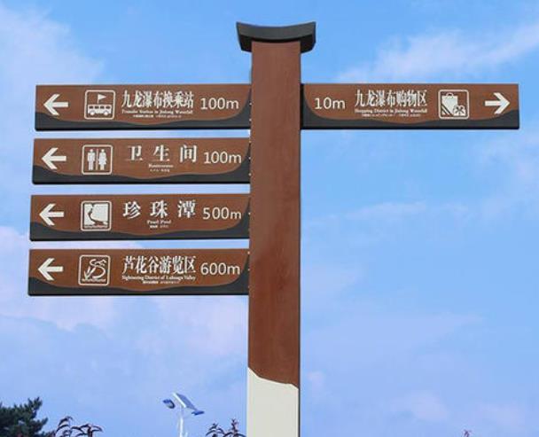景区标识导视系统中景区标识牌的功能介绍