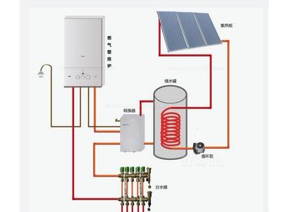 智慧供热系统全覆盖 确保供暖质量