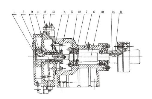 真空泵结构图
