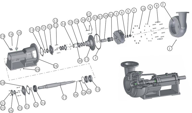 SB6×8ZJ砂泵