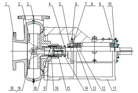 SB6×8砂泵结构图