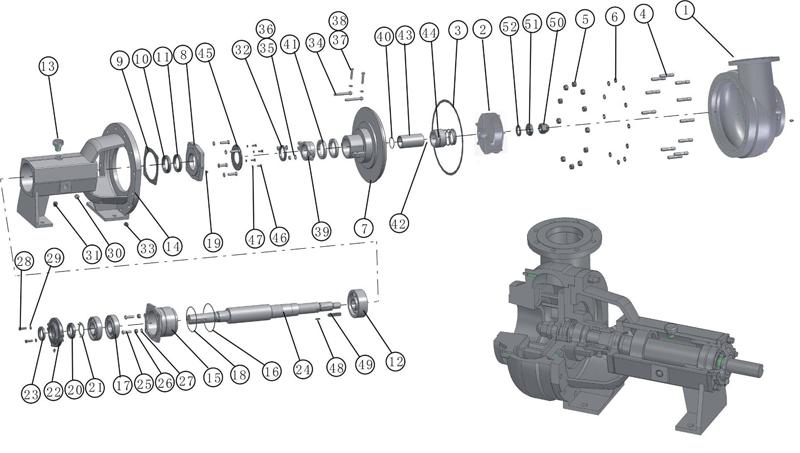 SB5×6ZJ砂泵爆炸图