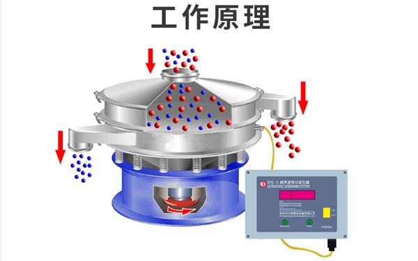 多层超声波振动筛工作原理