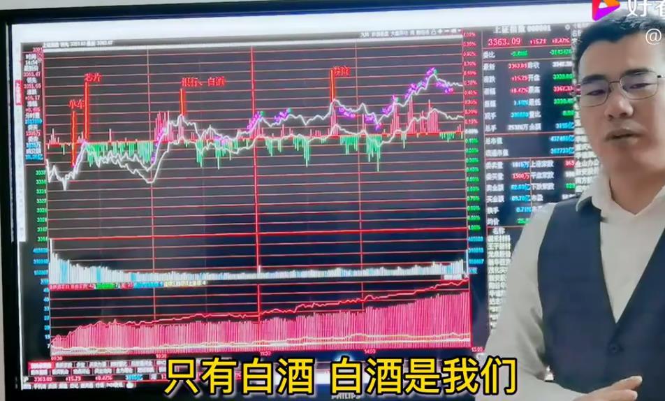 A股震荡上扬沪指涨0.31%:白酒股活跃 券商股走强