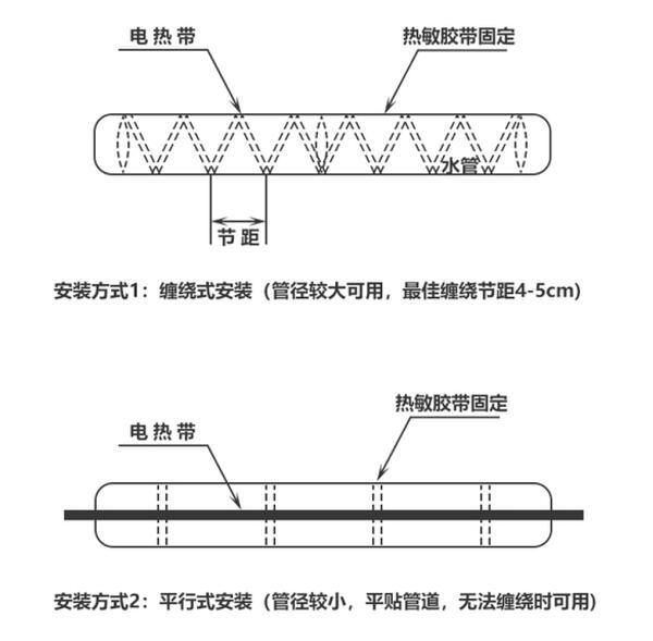 管道防冻电伴热带安装方法