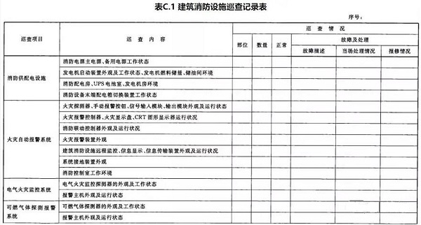建筑消防设施巡查记录表