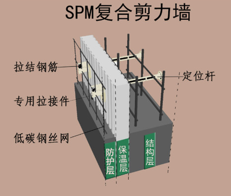 山西外墙保温一体化板在施工安装时要做到这五个消防保卫措施