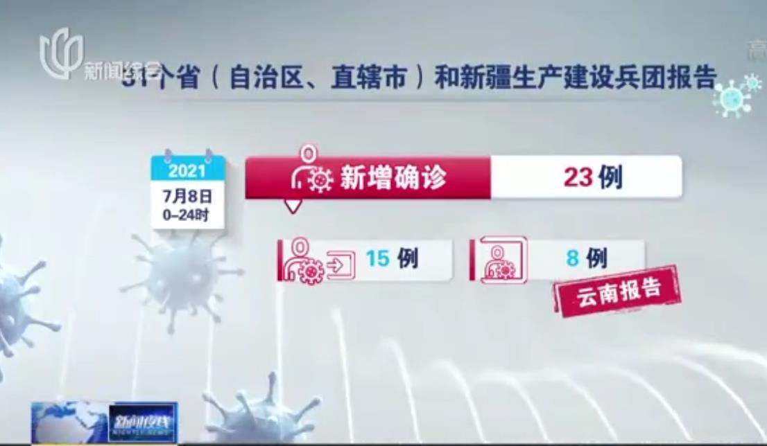 31省份新增确诊病例65例 其中本土病例8例均在云南