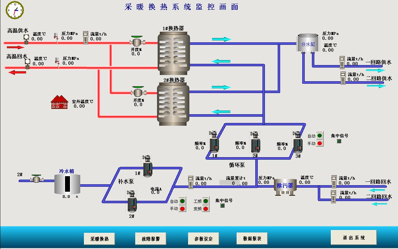 智能热力控制系统