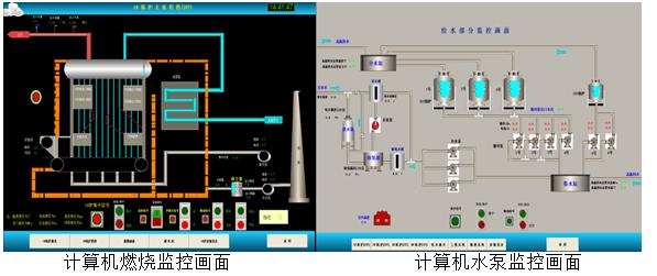 智能配电控制系统