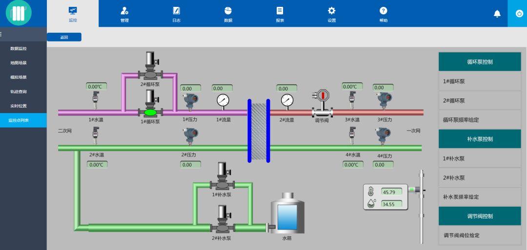 基于末端控制的智能供热管控系统研究