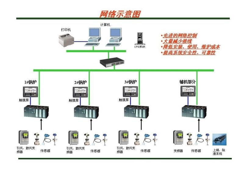 潞安集团李村煤矿项目