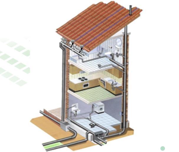 玖润HDPE同层排水系统