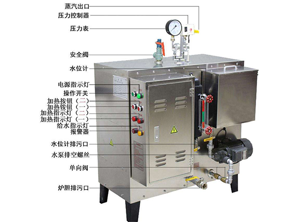 电锅炉的排污方法