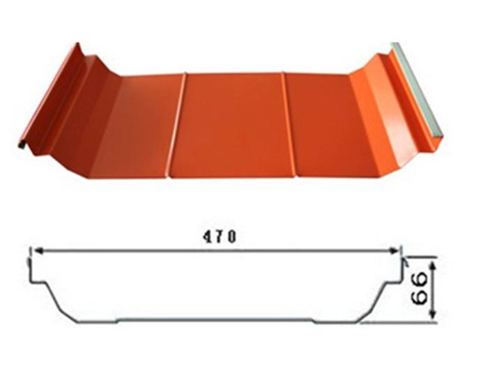 壓型彩鋼板750型