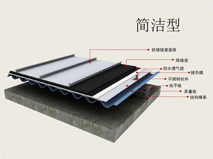 宁夏铝镁锰金属屋面板详细介绍