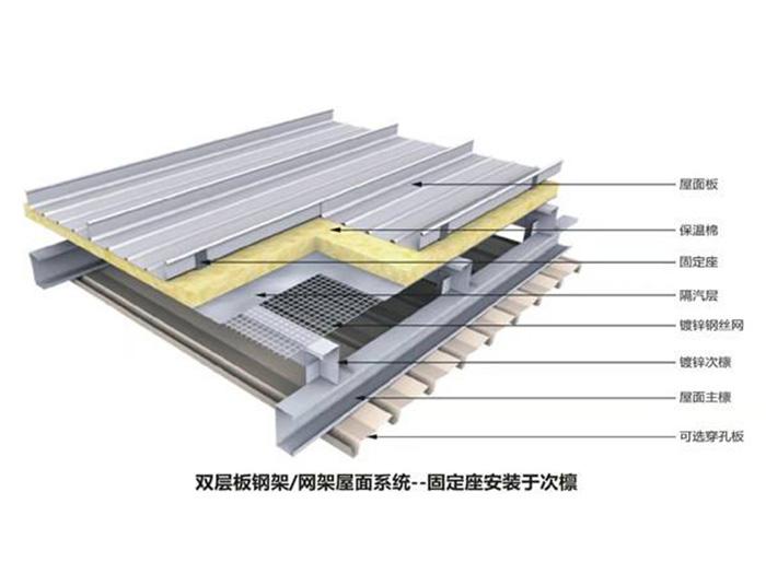 你知道宁夏铝镁锰板金属屋面板的防风设计有哪些需要注意的?