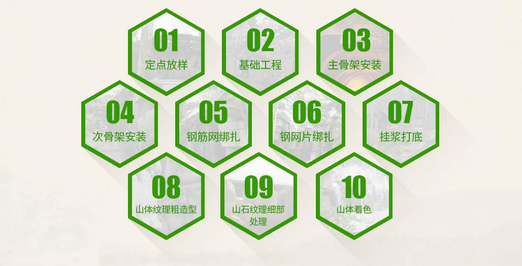 四川GRC翻模塑石公司