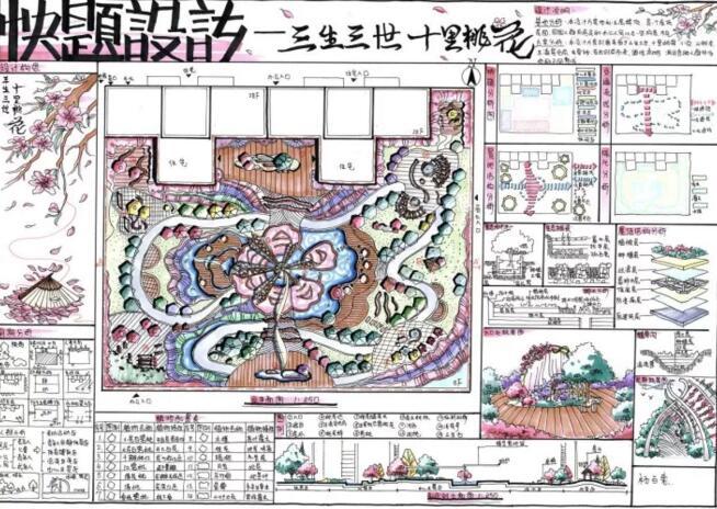 四川园林景观设计方法