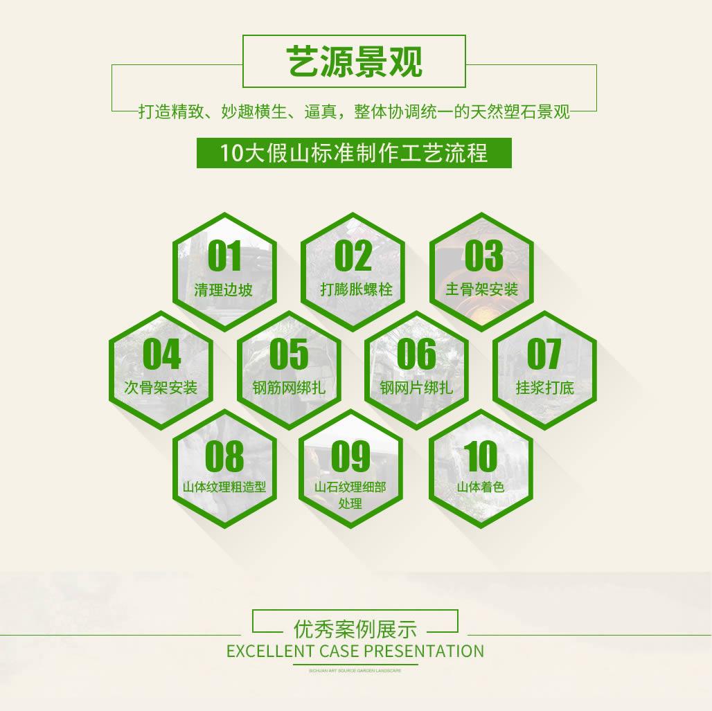 四川塑石护坡施工流程