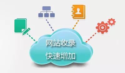 银川网络推广公司告诉您如何快速增加收录的网站数量?