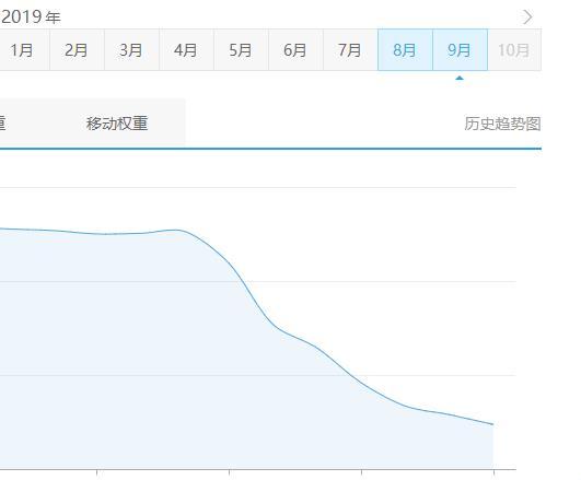 银川网络推广公司