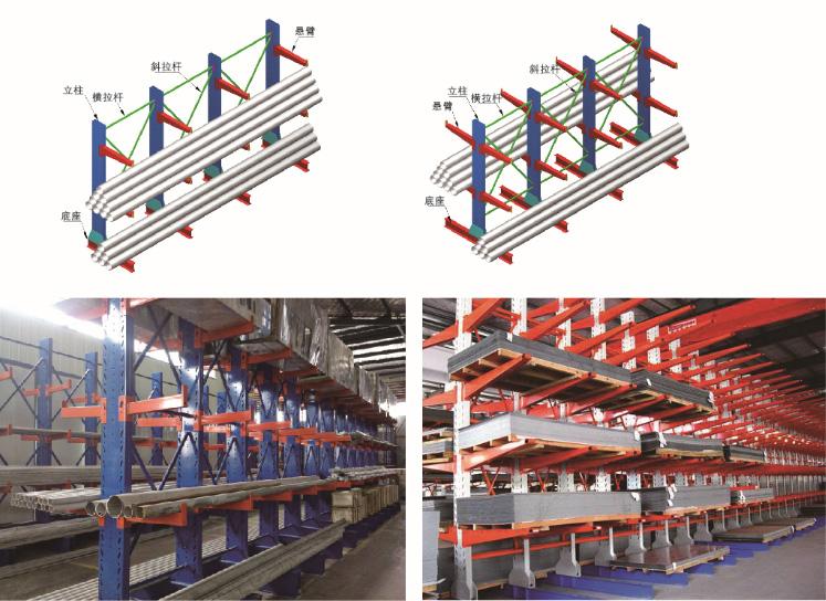 兰州货架厂用四点教你检验仓储货架的安全质量!