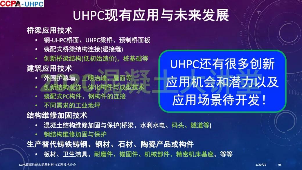 超高性能混凝土(UHPC)的材料创新与应用创新