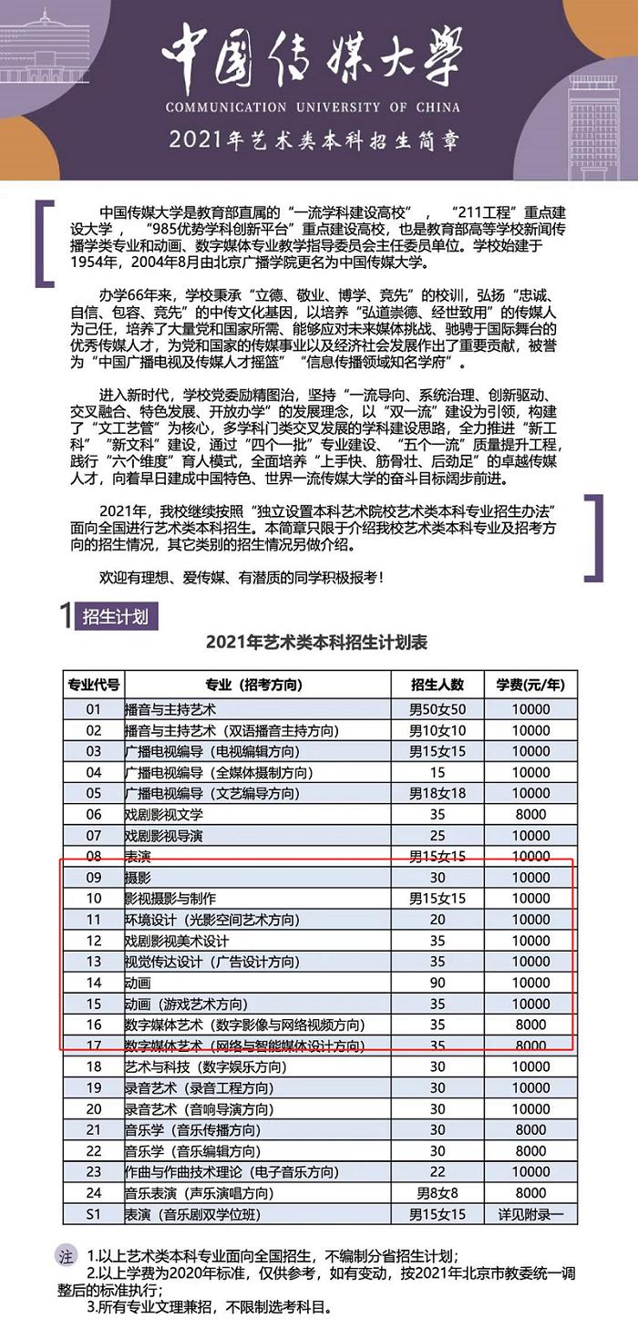 校考资讯 中国传媒大学2021年艺术类本科招生简章正式发布