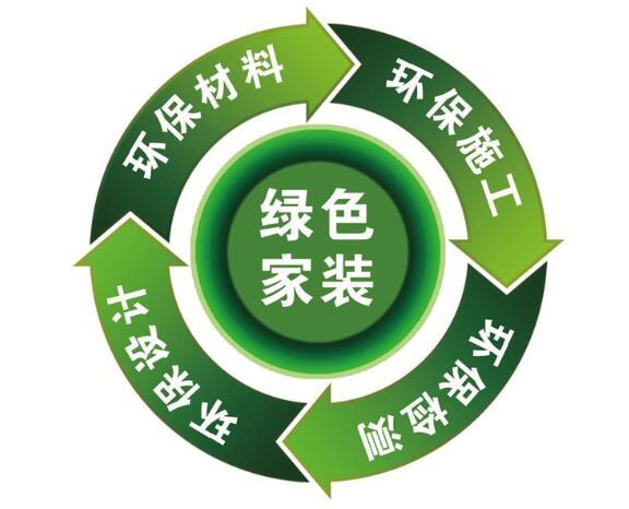 一个环保管家可以提供哪些环境检测方面的服务呢?