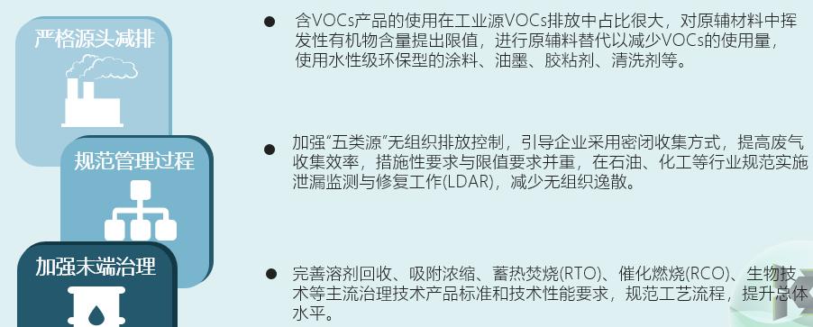 【汇总】VOCs全流程治理要点整理及解析