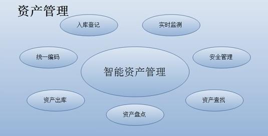 上海网约车天合人宜:企业管理人员掌握固定资产的情况