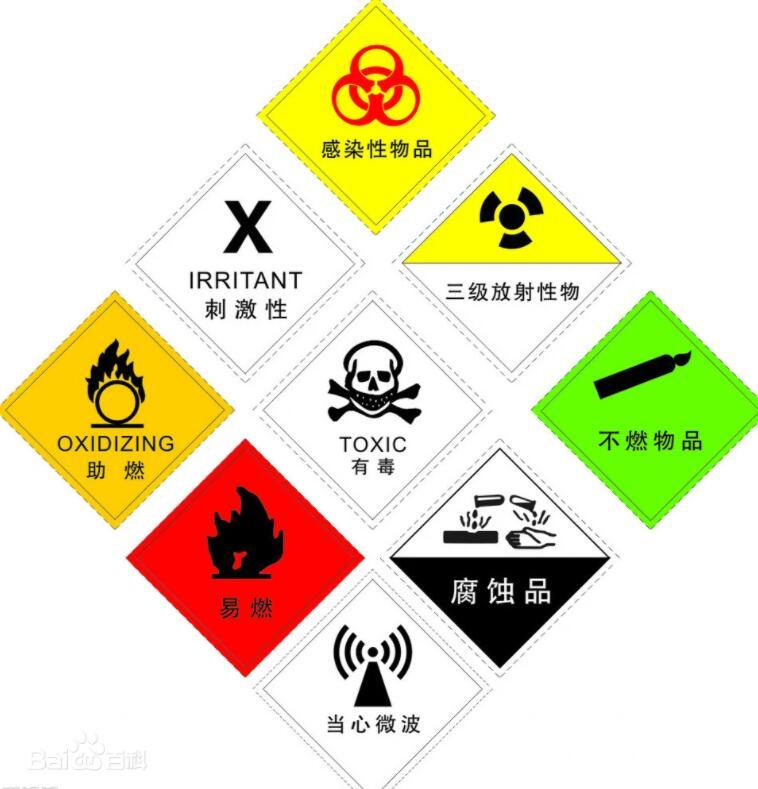 拥有甘肃危险化学品经营许可证的人告诉您危险化学品的危害都有哪些