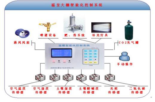 智能化温室施工