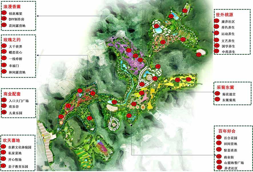 农业规划设计