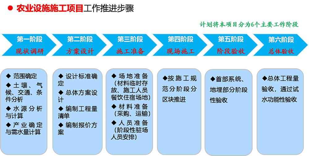 农业设施工程施工解决方案