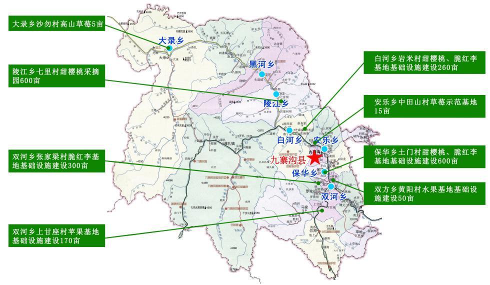 农业产业规划
