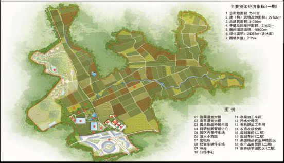 贵州长顺县高标准蔬菜保供基地