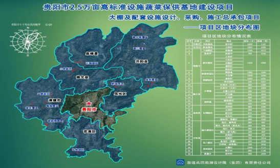 贵阳市2.5万亩蔬菜保供基地项目