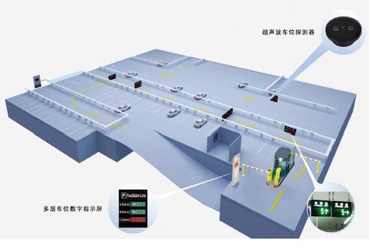 智慧车位引导系统