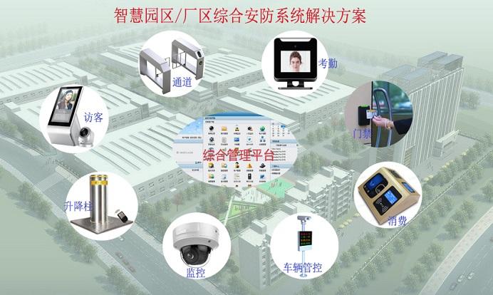 智慧园区综合安防管理系统