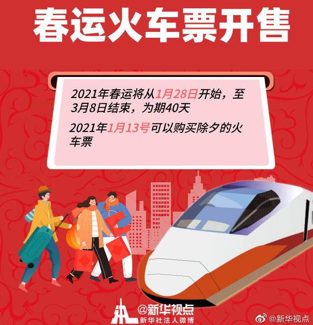 2021年春运火车票30日开售