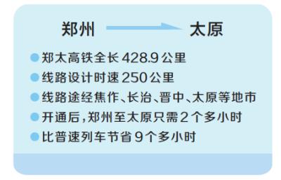 郑太高铁全线按图试运行,2小时吃上山西刀削面