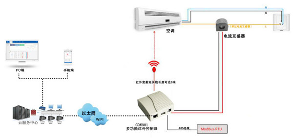 ITC换热科技