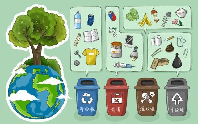 什么是生活垃圾分类?分类的好处是什么?