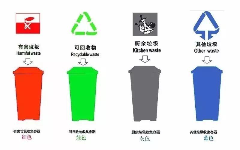按照这五个方法原则来进行垃圾分类会简单哦!