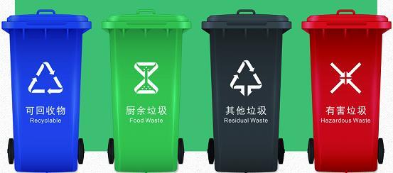 生活垃圾应该如何分类呢?